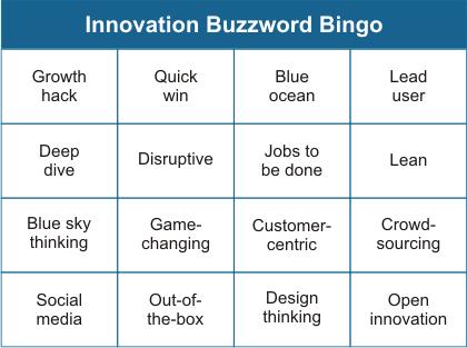innovation buzzword bingo