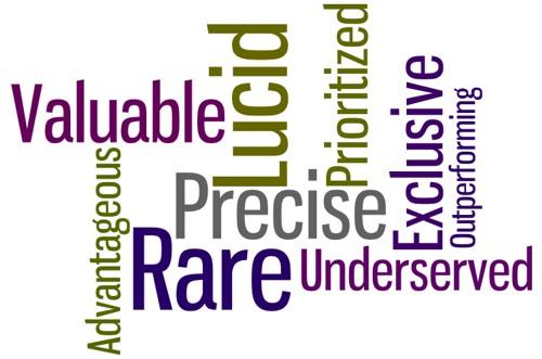 checkliste bewertung von wertversprechen
