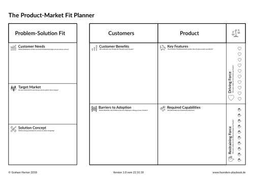Product-Market Fit Planner